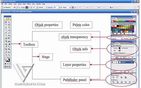 zoom pattern illustrator tutorial adobe illustrator belajar ilustrasi vector