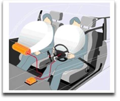 wann geht ein airbag auf seit wann gibt es den beifahrerairbag in autos