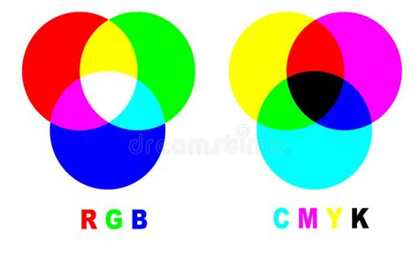 cmyk spectrum mixing colors rgb vs cmyk stock illustration illustration