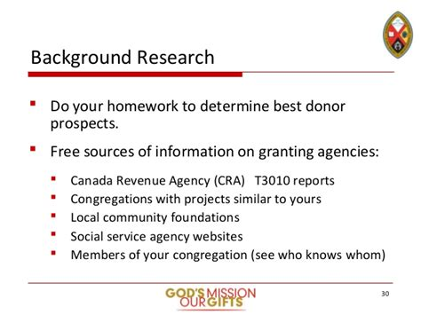 Popular Homework Writing Service For College by Scholarships For College Require Scholarship Essays