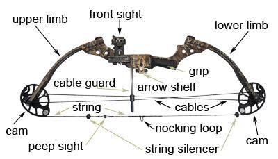 Arrow Moeslem compound bow muslim archery