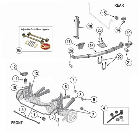 1997 jeep grand front suspension diagram jeep xj suspension parts exploded view diagram