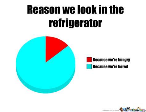 Fridge Meme - reason we look in refrigerator by britgirl99 meme center