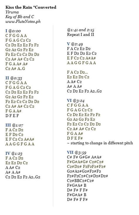 kiss  rain yiruma original converted flutenotesph  letter notes piano