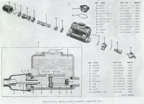 harley master cylinder diagram harley wiring diagram free