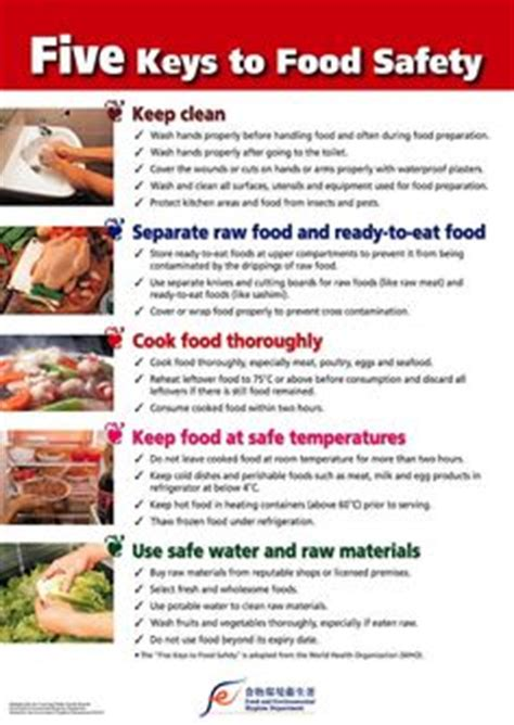 food kitchen posters on pinterest | safety posters, food