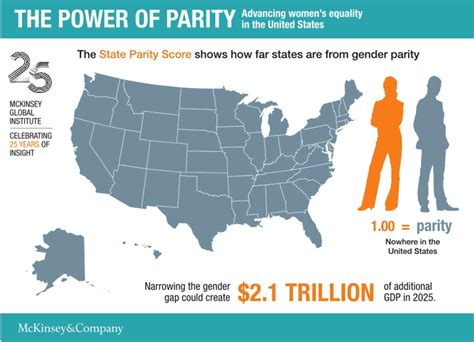 Gender In America 5 myths about america s gender gap time
