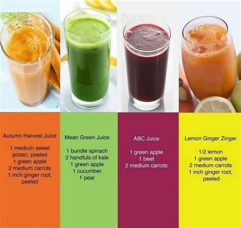 Best Detox Smoothie Uk by 9 Best Cleanse Detox Recipes Images On Clean