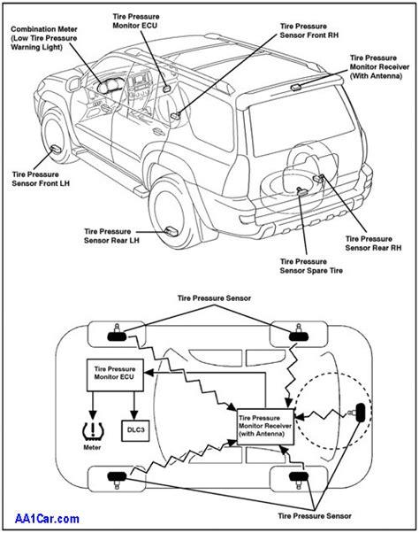 chevy impala tire pressure sensor reset tire pressure monitor module location tire get free