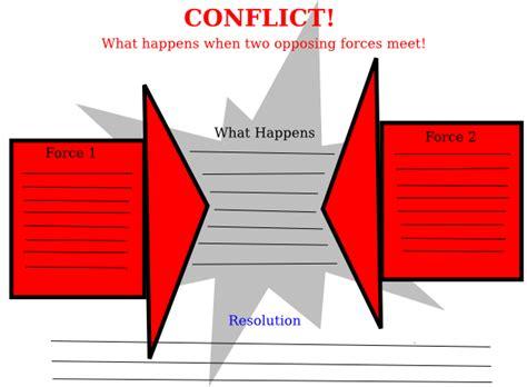 conflict graphic organizer clip art at clker com vector
