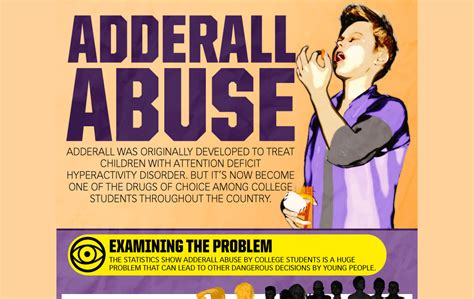How To Detox From Adderall At Home by Adderall Addiction Related Keywords Adderall Addiction