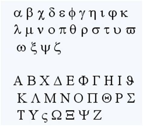 le lettere greche map celebration