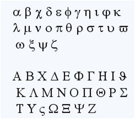 lettere greche map celebration