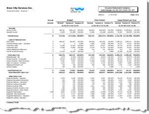 budget variance report template flexible budgets
