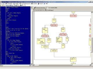 Erstellen Sie Ein Haus Kostenlos by C Delphi Basic Code 2 Flowchart 1 0 Kostenlos Downloaden