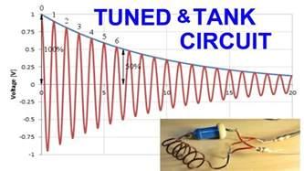 inductor tank uk tank circuit tuned circuit doovi