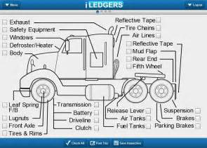 Wheels Truck Checklist Buying A Used Truck Your Truck Inspection Checklist