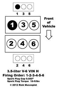 solved need a diagram of the firing order for a 2008 ford