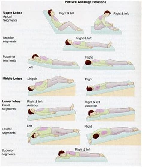 comfortable nursing positions 7 best patient positions images on pinterest nursing