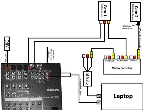 wiring car audio monitor wiring diagram