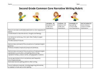 Second Grade Writing Rubrics For Opinion Narrative And