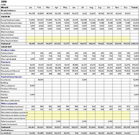 sle cash flow statement for non profit organization non profit cash flow forecast