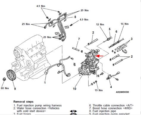 wiring diagram fuel injection 97 ford f250 wiring get