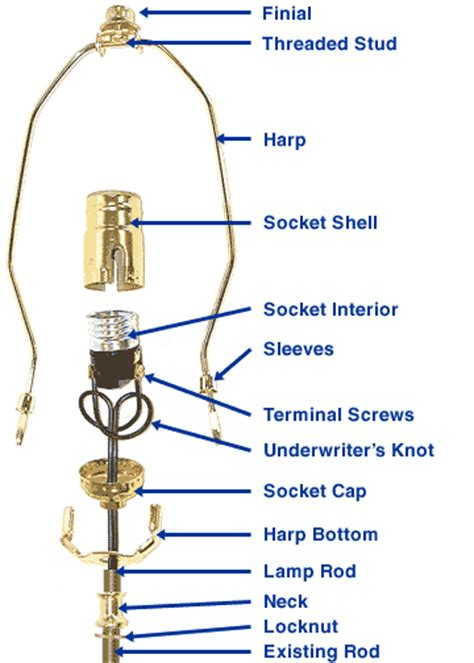Tiffany Standing Lamps by Lamp Making Hardware And How To Wire A Lamp Socket Lampwirks