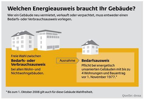 Ab Wann Ist Eigentümer Einer Immobilie by Rund Um Den Energieausweis