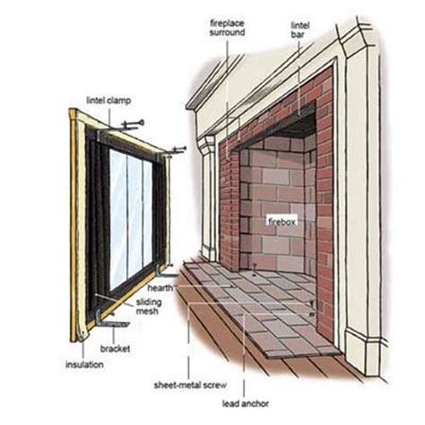 Installing Glass Fireplace Doors Overview How To Install Glass Fireplace Doors This House