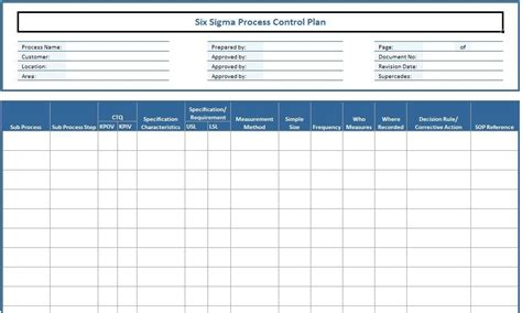 customer communication plan template communication plan communication plans six sigma