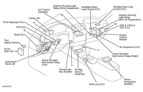 toyota 4runner abs speed sensor location toyota get free image about wiring diagram