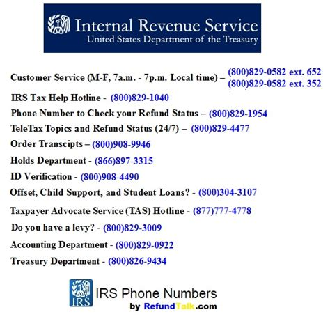 Irs Refund Tracker Phone Number Phone Numbers Refundtalk