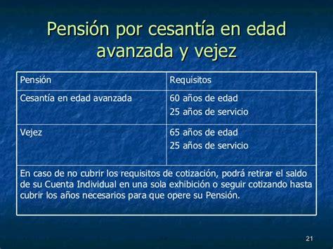 seguro por cesanta en edad avanzada mnimo 60 aos de edad y 25 04 seguro de retiro cesant 237 a en edad avanzada y vejez