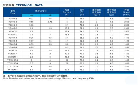 capacitor table for single phase motor alibaba manufacturer directory suppliers manufacturers exporters importers