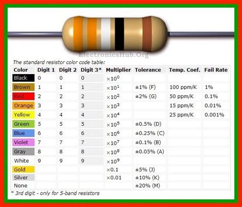 understanding resistor color code 17 best images about understanding electronics on electrolytic capacitor charger