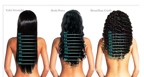 Hairclip Curly 30cm hair extensions length guide diagram chart