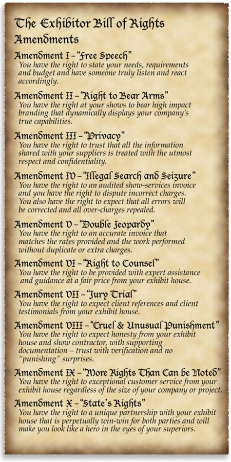 printable version of the bill of rights states bill biography