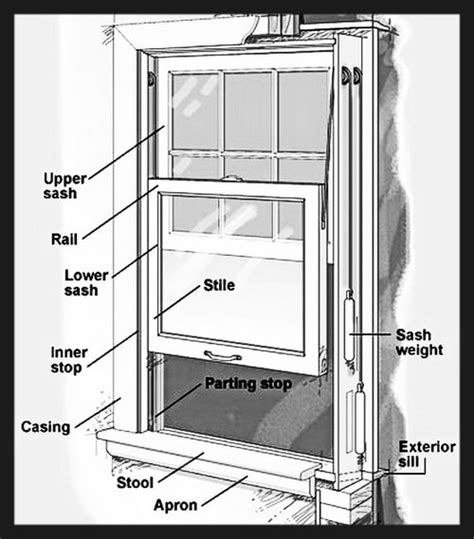 house window replacement parts wood window repair parts 28 images how to repair windows box casement window