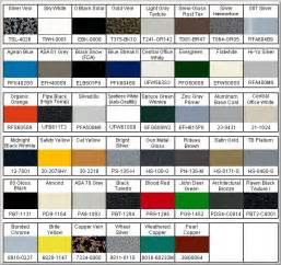 powder coat colors powder coat ral color chart