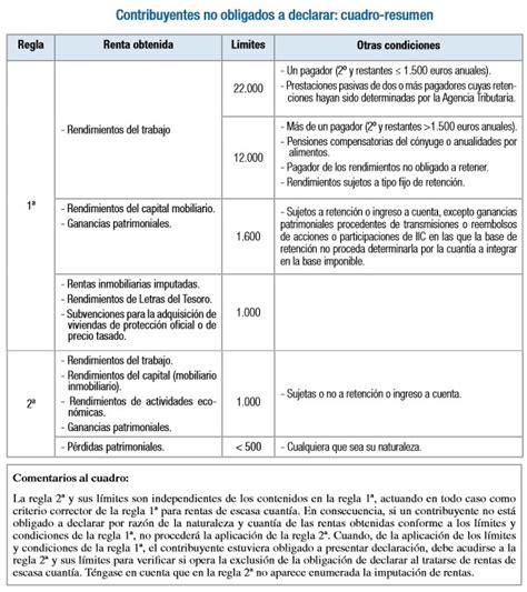 gastos de compra de vivienda para irpf 2015 como tributa la jubilaci 243 n anticipada declaracion de la