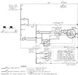 wiring diagram for maytag 2000 series dryer heating