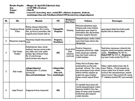 Contoh Dari Notulen Rapat by Contoh Notulen Rapat Kantor Sekolah Organisasi Diskusi
