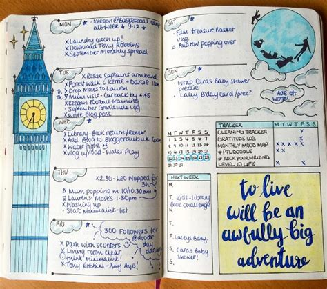 bullet journal ideas 12 amazing bullet journal tips for beginners ideal me