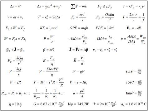 Basic Physics Worksheets basic physics formula sheet