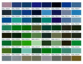 ral colors ral color palette images