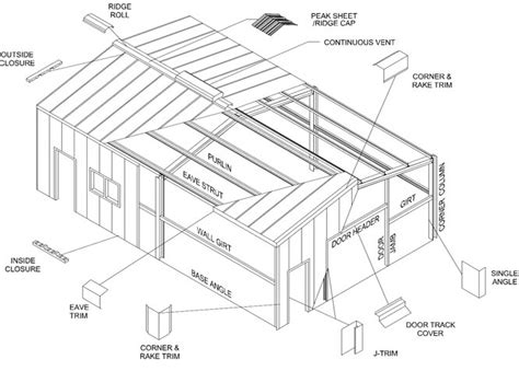 layout of building structure importance of steel structure design calculation