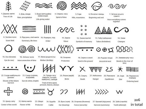 symbolizes meaning the 25 best ideas about symbols and meanings on pinterest