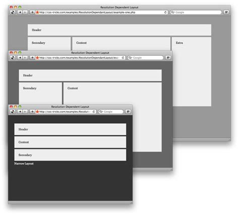 layout css dpi different stylesheets for differently sized browser