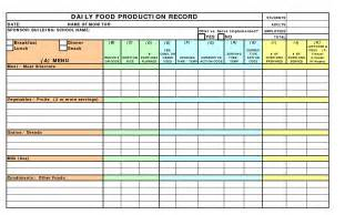 food record chart template best photos of sle food record food production record